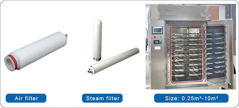 ZQS/ZYS Series Herb Sterilizer